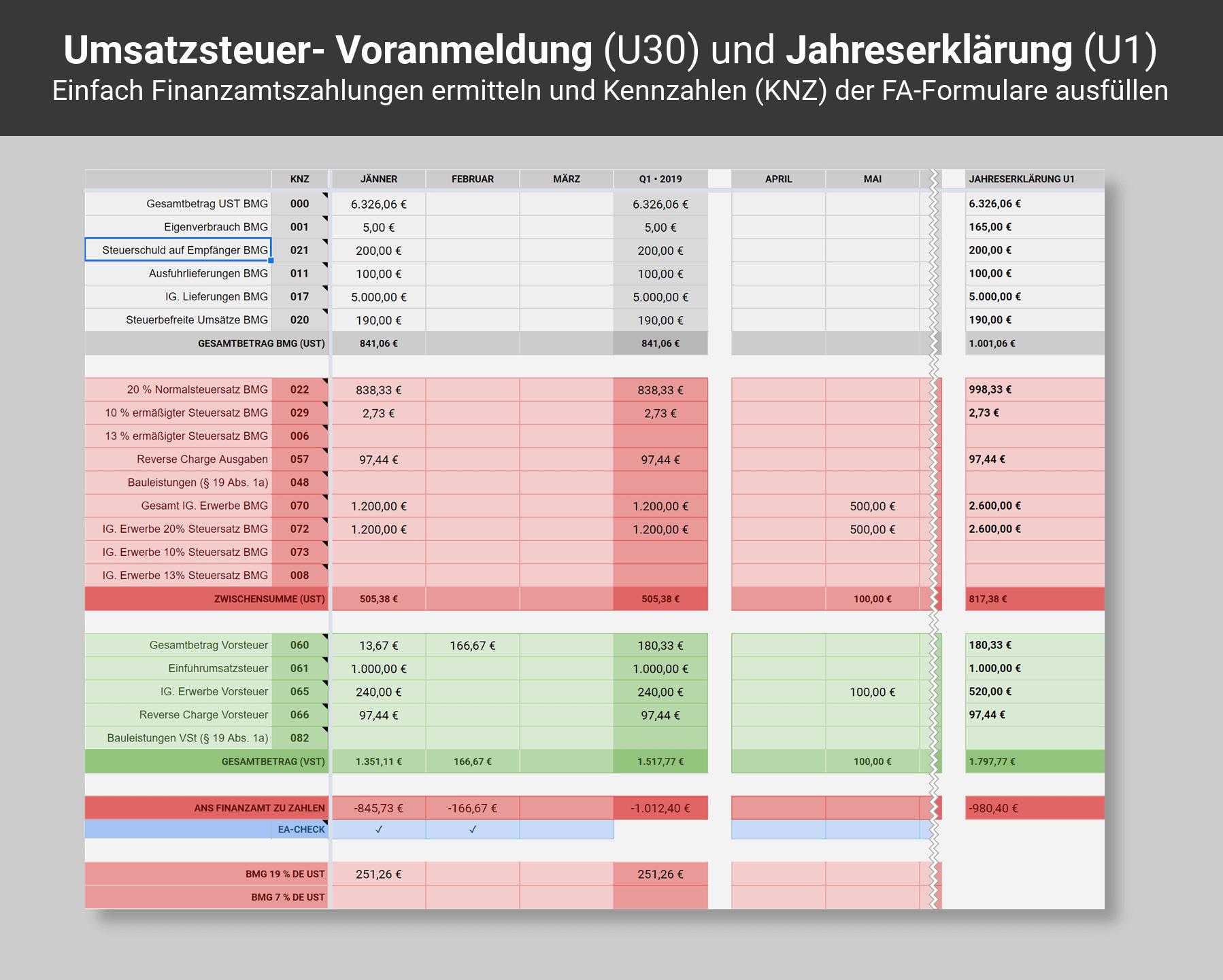 Ea Tabelle Osterreichische Einnahmen Ausgaben Rechnung Mit Excel