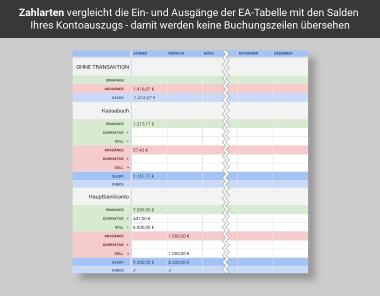 Zahlarten in der EA-Tabelle